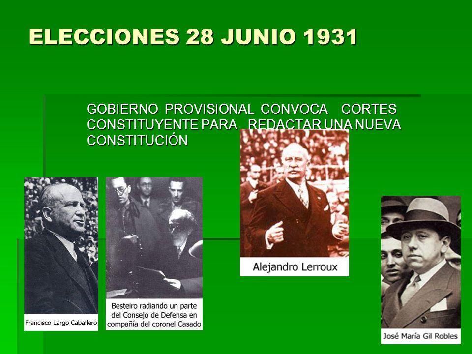 ELECCIONES 28 JUNIO 1931 GOBIERNO PROVISIONAL CONVOCA CORTES CONSTITUYENTE PARA REDACTAR UNA NUEVA CONSTITUCIÓN GOBIERNO PROVISIONAL CONVOCA CORTES CO