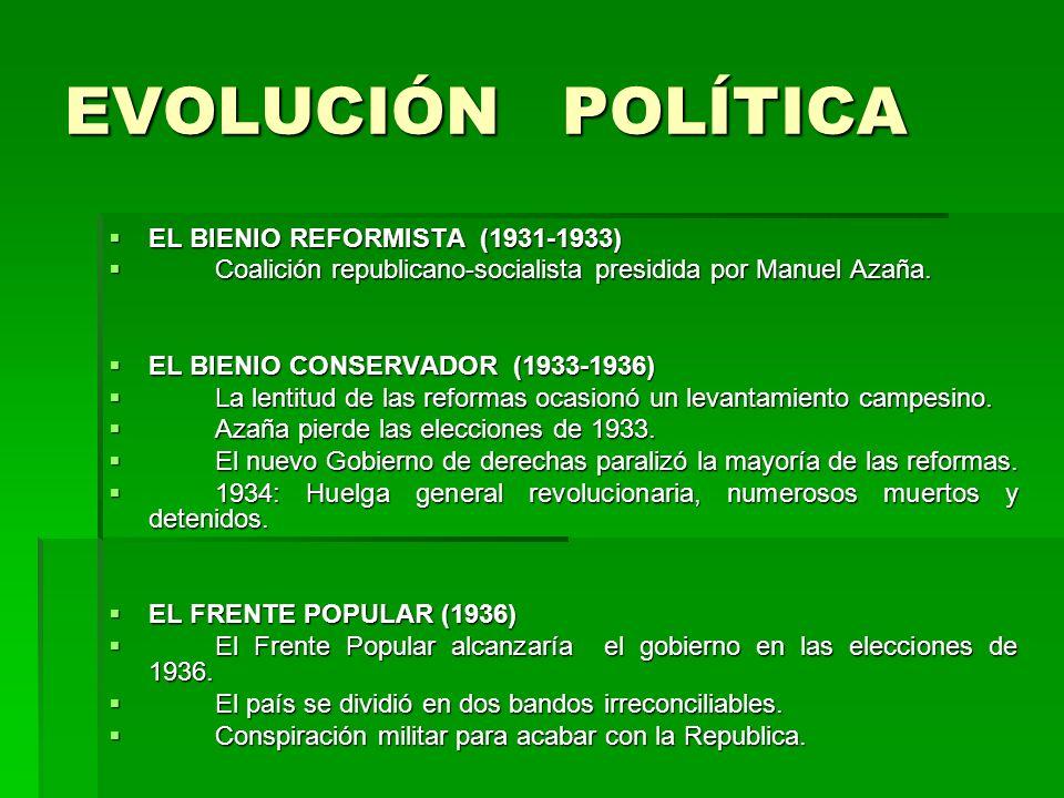 EVOLUCIÓN POLÍTICA EL BIENIO REFORMISTA (1931-1933) EL BIENIO REFORMISTA (1931-1933) Coalición republicano-socialista presidida por Manuel Azaña. Coal