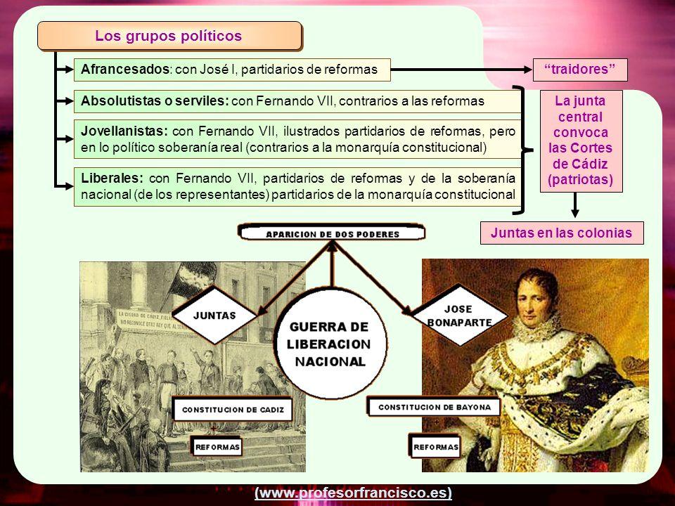 (www.profesorfrancisco.es) Afrancesados: con José I, partidarios de reformas Absolutistas o serviles: con Fernando VII, contrarios a las reformas Jove