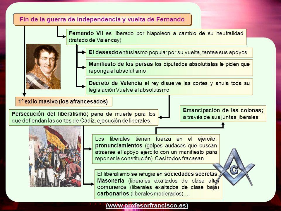 (www.profesorfrancisco.es) Fernando VII es liberado por Napoleón a cambio de su neutralidad (tratado de Valencay) El deseado entusiasmo popular por su