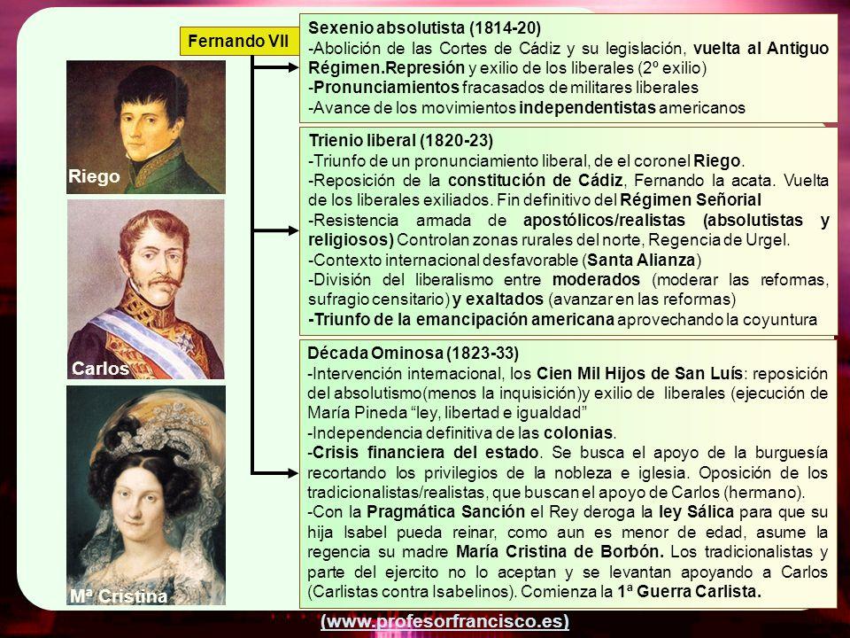 (www.profesorfrancisco.es) Fernando VII Sexenio absolutista (1814-20) -Abolición de las Cortes de Cádiz y su legislación, vuelta al Antiguo Régimen.Re