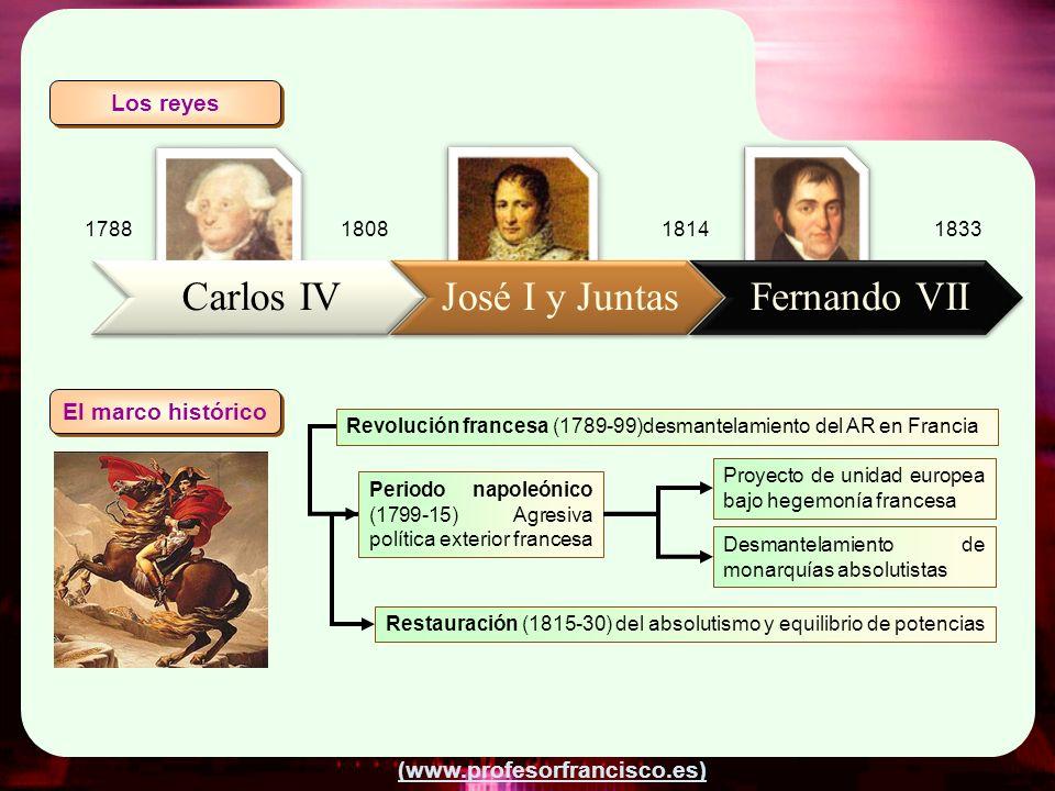 (www.profesorfrancisco.es) Revolución francesa (1789-99)desmantelamiento del AR en Francia Periodo napoleónico (1799-15) Agresiva política exterior fr