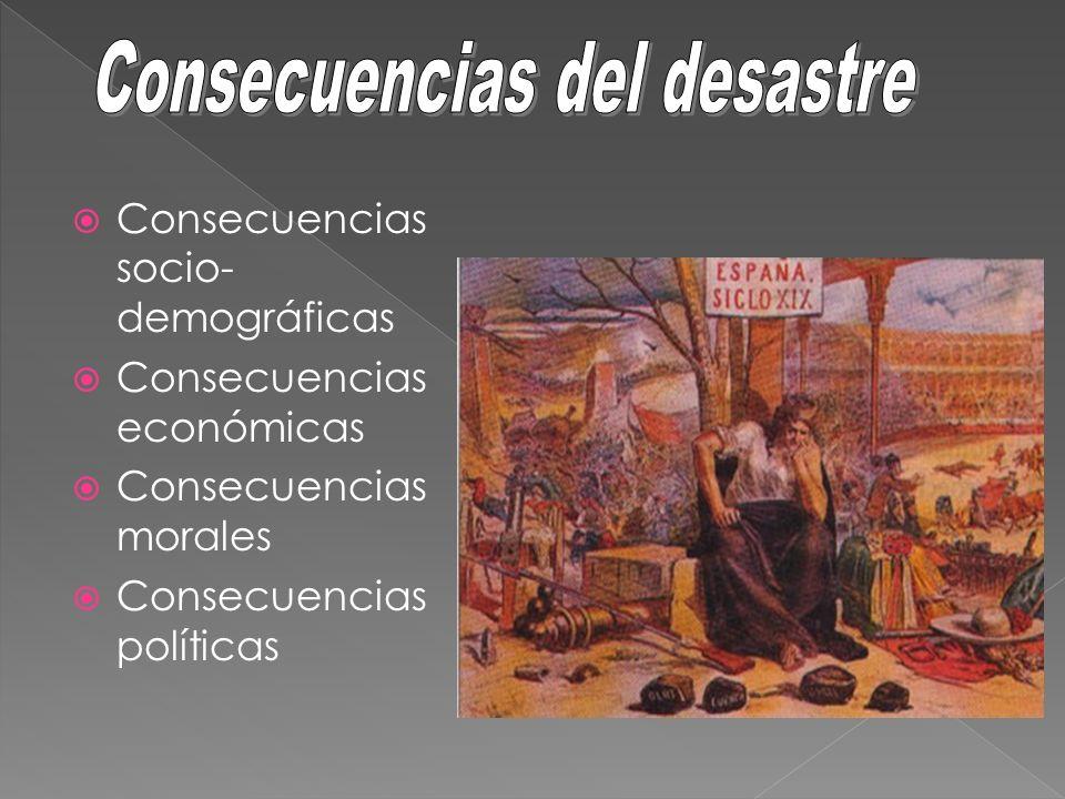 Consecuencias socio- demográficas Consecuencias económicas Consecuencias morales Consecuencias políticas