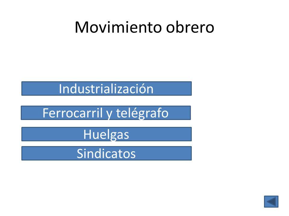 Movimiento obrero Ferrocarril y telégrafo Industrialización Huelgas Sindicatos