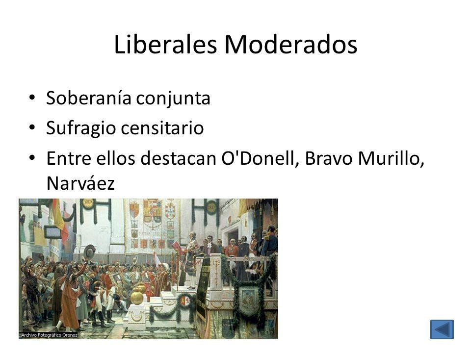 Liberales Moderados Soberanía conjunta Sufragio censitario Entre ellos destacan O'Donell, Bravo Murillo, Narváez