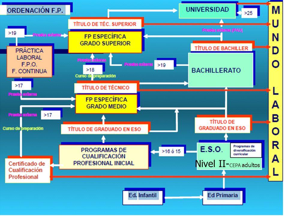 MUNDO LABORAL FORMACIÓN OCUPACIONAL CONTINUA-DESEMPLEADOS AE (Agencia de Empleo).