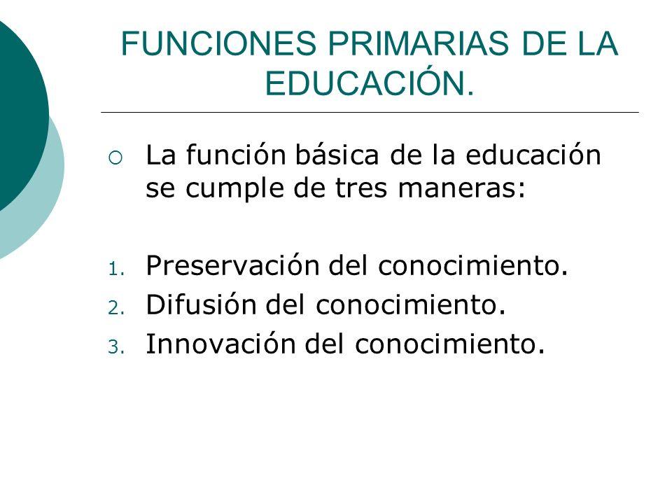 FUNCIONES PRIMARIAS DE LA EDUCACIÓN. La función básica de la educación se cumple de tres maneras: 1. Preservación del conocimiento. 2. Difusión del co