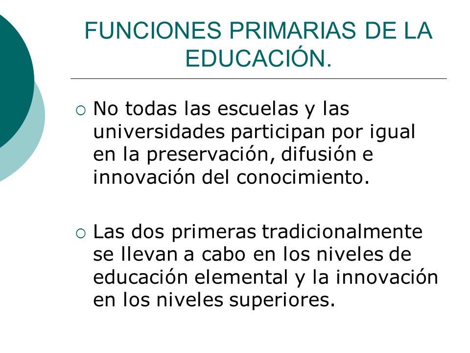 FUNCIONES PRIMARIAS DE LA EDUCACIÓN. No todas las escuelas y las universidades participan por igual en la preservación, difusión e innovación del cono