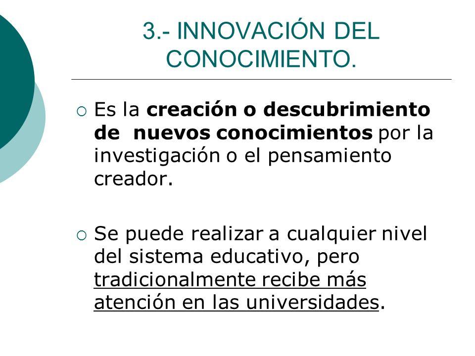 3.- INNOVACIÓN DEL CONOCIMIENTO. Es la creación o descubrimiento de nuevos conocimientos por la investigación o el pensamiento creador. Se puede reali