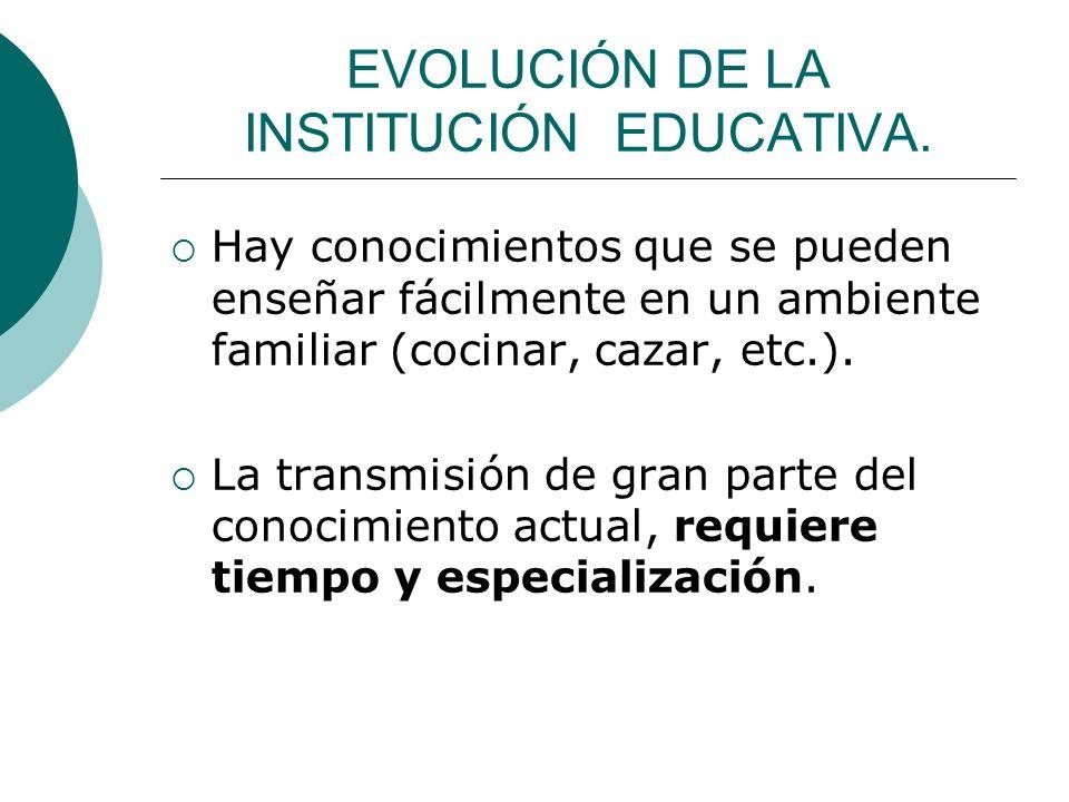EVOLUCIÓN DE LA INSTITUCIÓN EDUCATIVA. Hay conocimientos que se pueden enseñar fácilmente en un ambiente familiar (cocinar, cazar, etc.). La transmisi