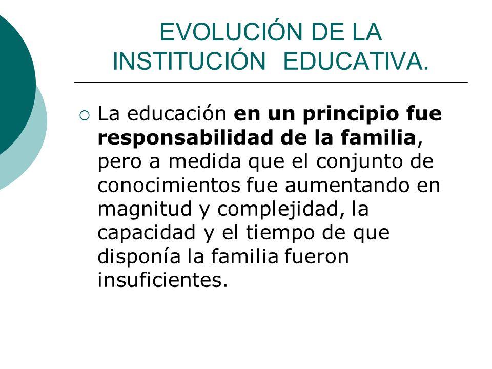 EVOLUCIÓN DE LA INSTITUCIÓN EDUCATIVA. La educación en un principio fue responsabilidad de la familia, pero a medida que el conjunto de conocimientos