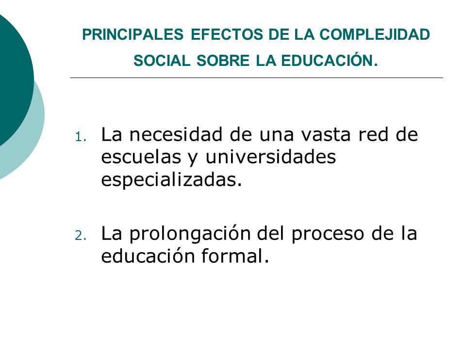 PRINCIPALES EFECTOS DE LA COMPLEJIDAD SOCIAL SOBRE LA EDUCACIÓN. 1. La necesidad de una vasta red de escuelas y universidades especializadas. 2. La pr