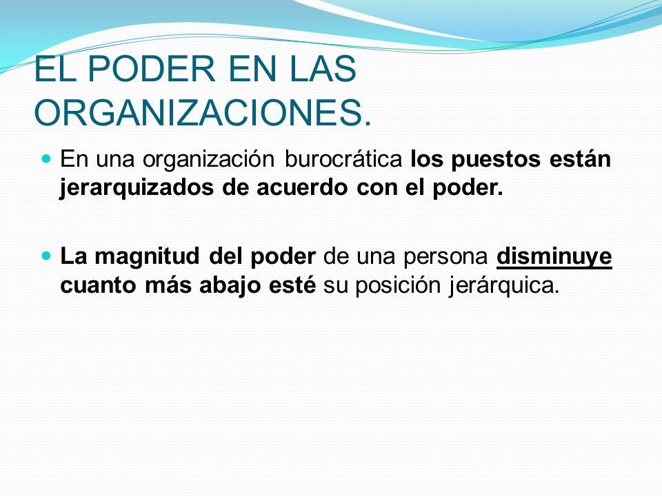 EL PODER EN LAS ORGANIZACIONES. En una organización burocrática los puestos están jerarquizados de acuerdo con el poder. La magnitud del poder de una