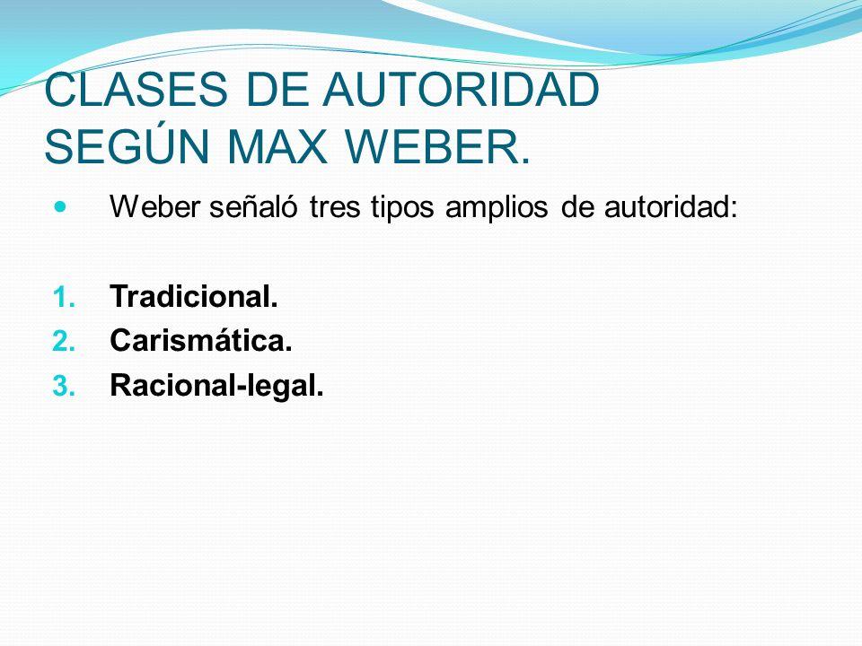 CLASES DE AUTORIDAD SEGÚN MAX WEBER. Weber señaló tres tipos amplios de autoridad: 1. Tradicional. 2. Carismática. 3. Racional-legal.