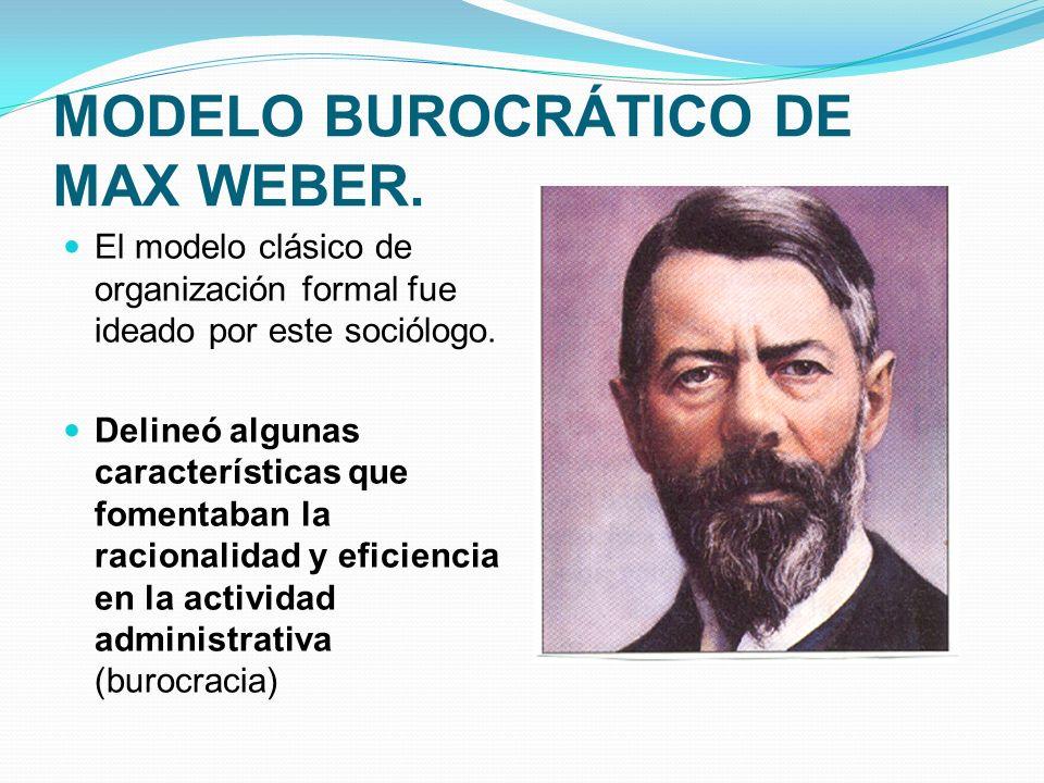 MODELO BUROCRÁTICO DE MAX WEBER. El modelo clásico de organización formal fue ideado por este sociólogo. Delineó algunas características que fomentaba