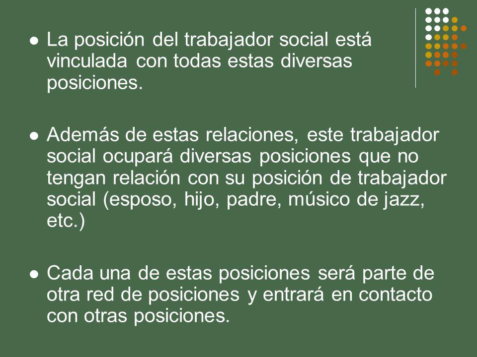 La posición del trabajador social está vinculada con todas estas diversas posiciones. Además de estas relaciones, este trabajador social ocupará diver