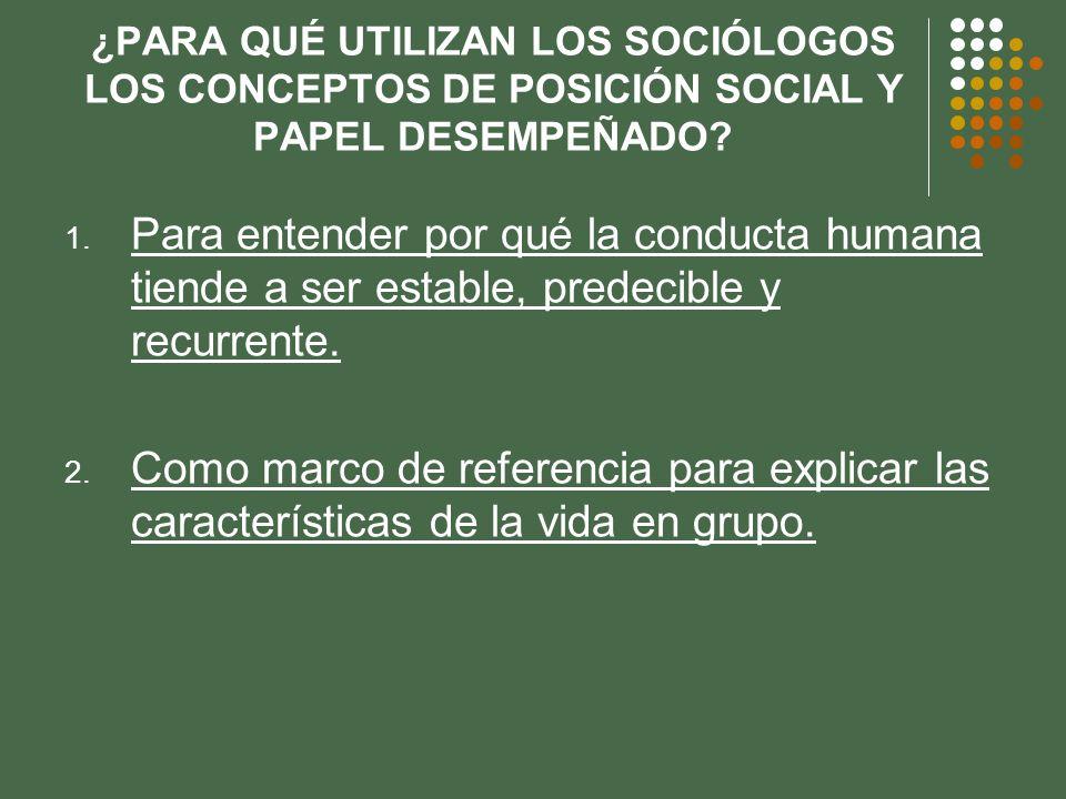 ANALOGÍA ENTRE EL ESCENARIO Y LA VIDA GRUPAL.ESCENARIOVIDA EN GRUPO PapelesPosiciones sociales.