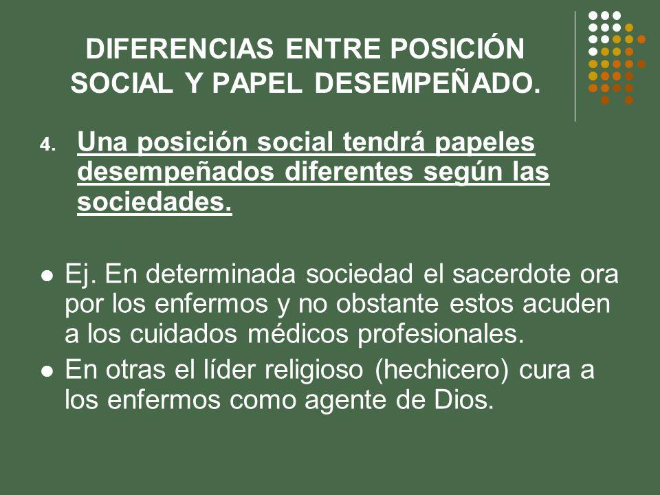 DIFERENCIAS ENTRE POSICIÓN SOCIAL Y PAPEL DESEMPEÑADO. 4. Una posición social tendrá papeles desempeñados diferentes según las sociedades. Ej. En dete