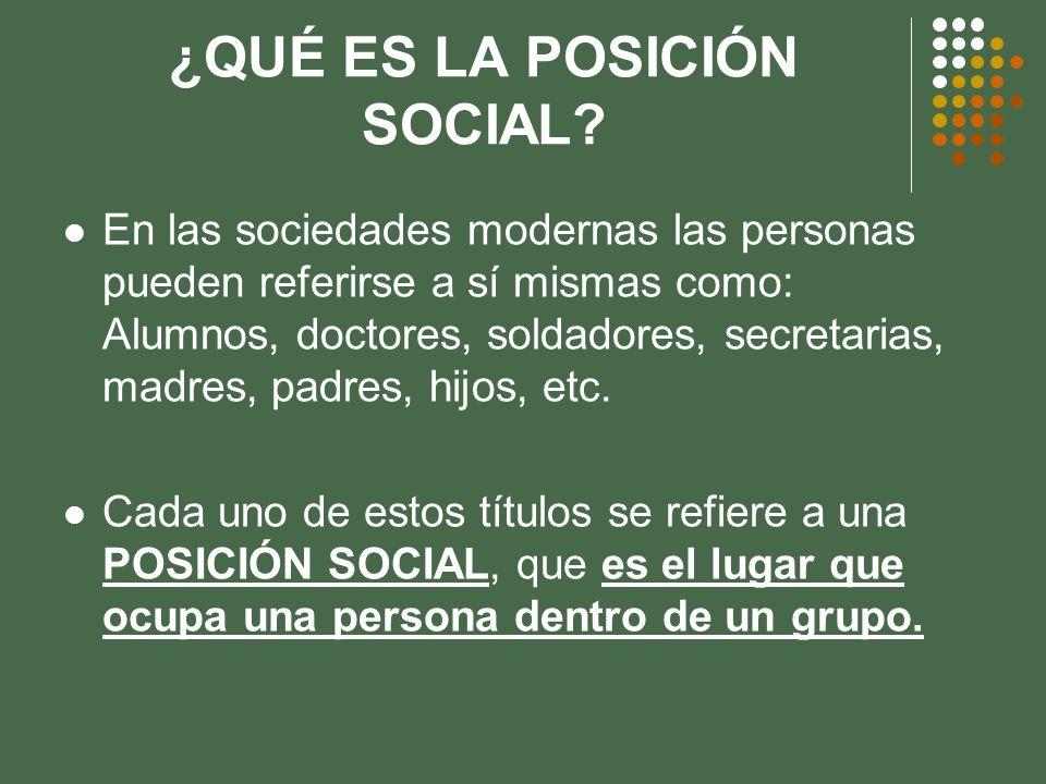 ¿QUÉ ES LA POSICIÓN SOCIAL? En las sociedades modernas las personas pueden referirse a sí mismas como: Alumnos, doctores, soldadores, secretarias, mad