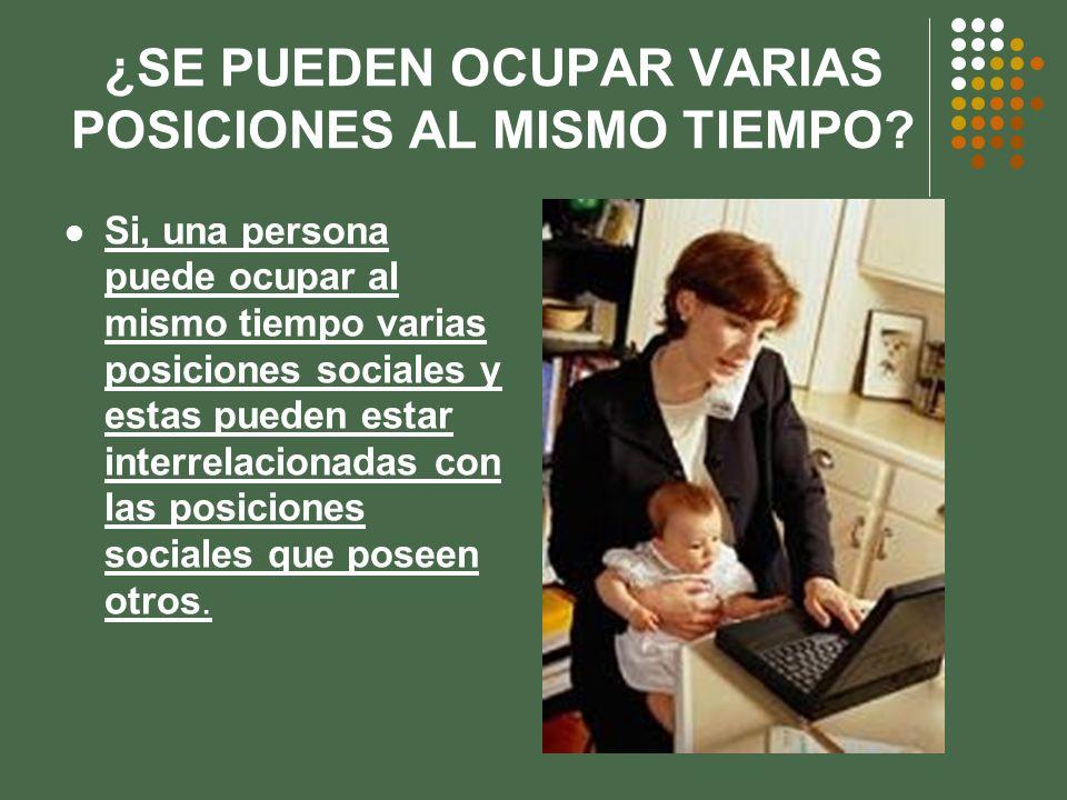 EJEMPLO DE DISTINTAS POSICIONES SOCIALES.Ej.