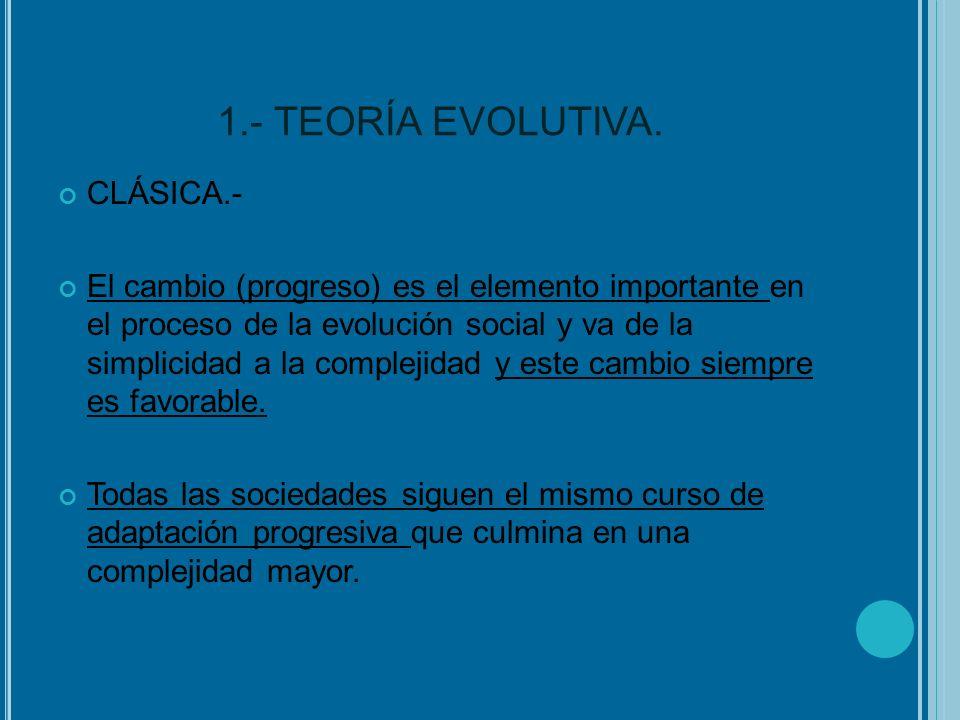1.- TEORÍA EVOLUTIVA. CLÁSICA.- El cambio (progreso) es el elemento importante en el proceso de la evolución social y va de la simplicidad a la comple