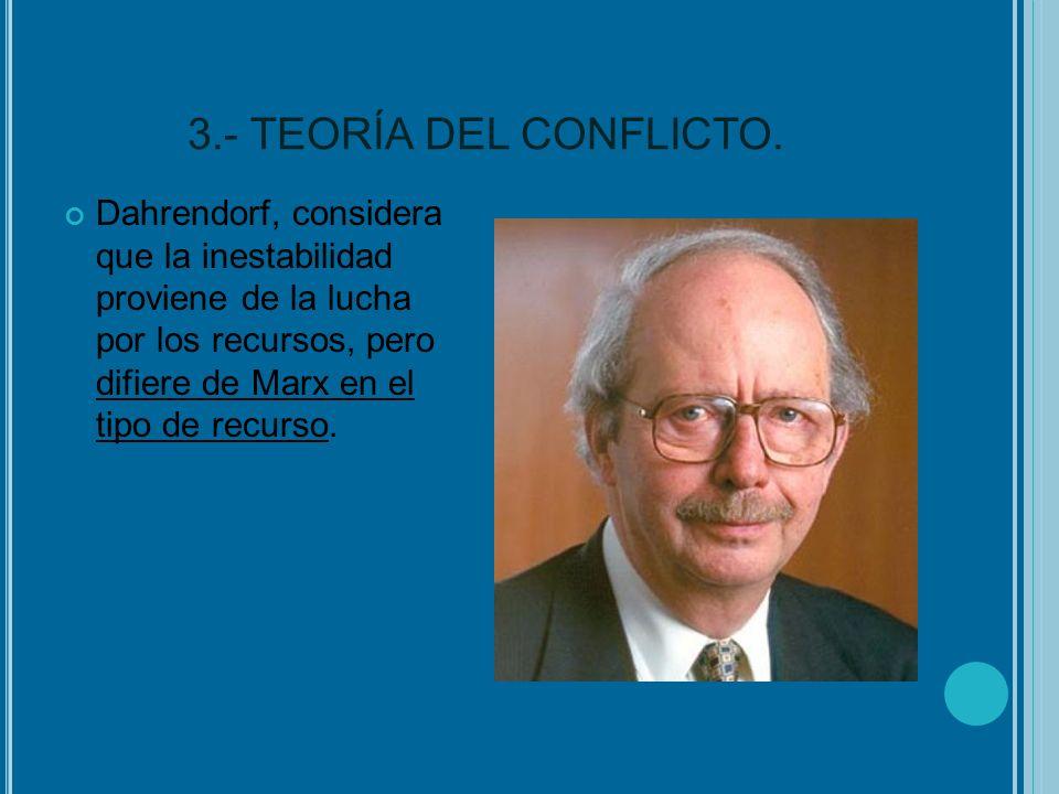 3.- TEORÍA DEL CONFLICTO. Dahrendorf, considera que la inestabilidad proviene de la lucha por los recursos, pero difiere de Marx en el tipo de recurso