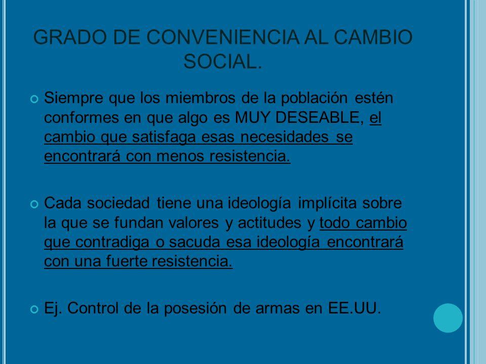 GRADO DE CONVENIENCIA AL CAMBIO SOCIAL. Siempre que los miembros de la población estén conformes en que algo es MUY DESEABLE, el cambio que satisfaga