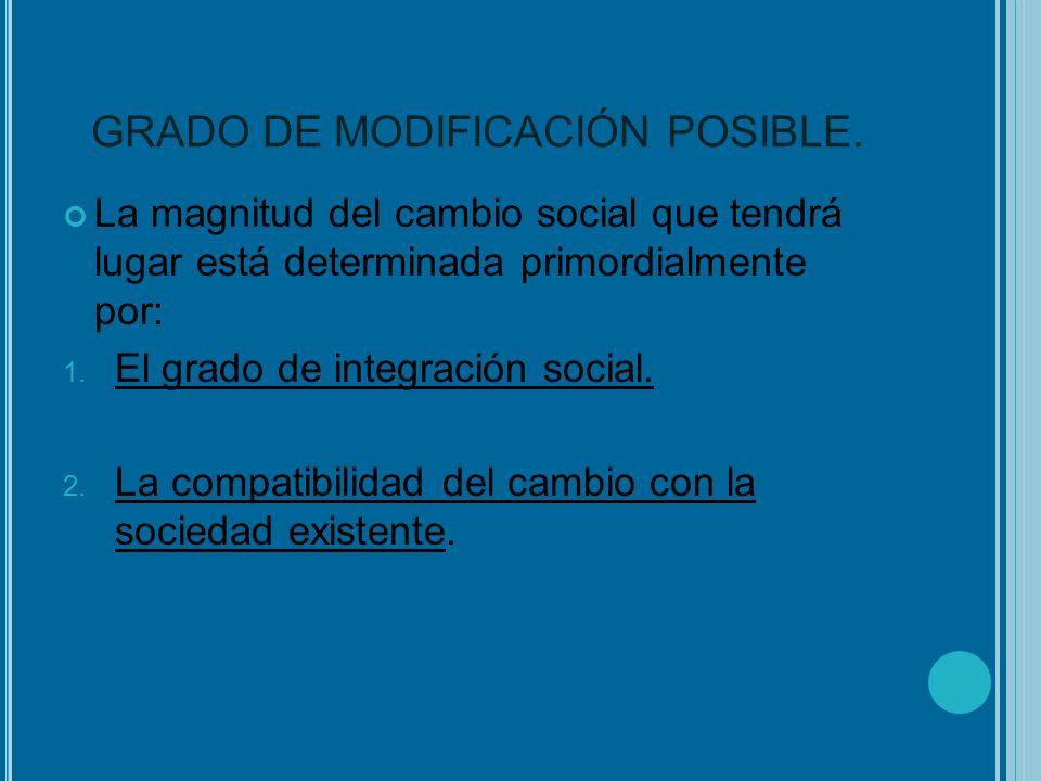 GRADO DE MODIFICACIÓN POSIBLE. La magnitud del cambio social que tendrá lugar está determinada primordialmente por: 1. El grado de integración social.