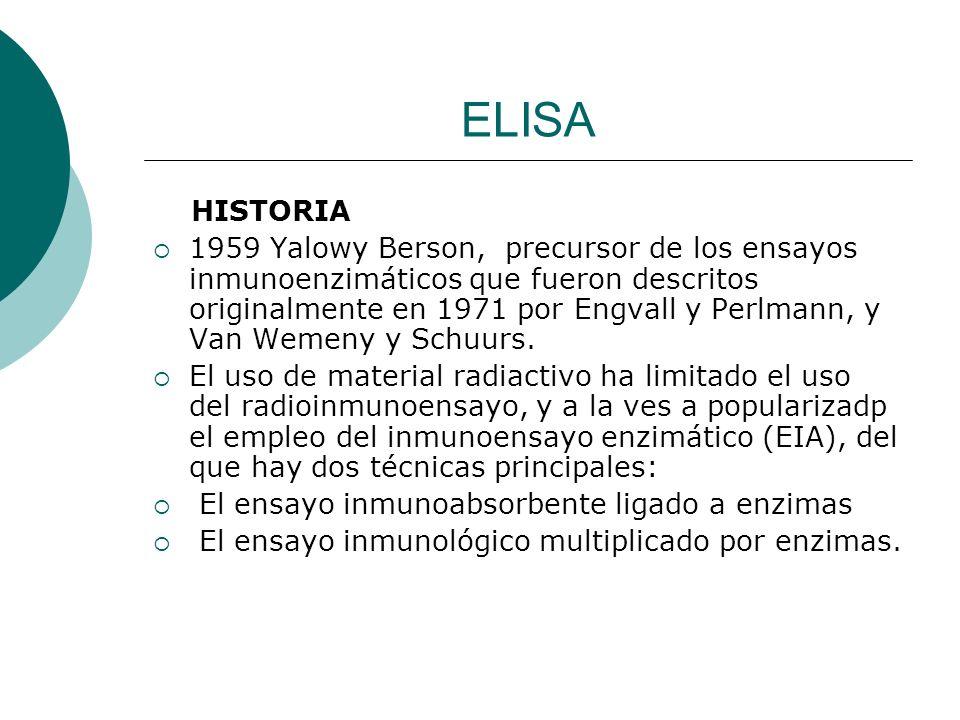 ELISA HISTORIA 1959 Yalowy Berson, precursor de los ensayos inmunoenzimáticos que fueron descritos originalmente en 1971 por Engvall y Perlmann, y Van
