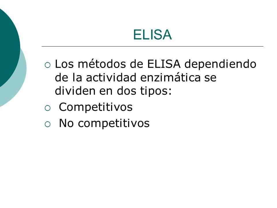 ELISA Los métodos de ELISA dependiendo de la actividad enzimática se dividen en dos tipos: Competitivos No competitivos