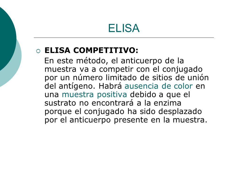 ELISA ELISA COMPETITIVO: En este método, el anticuerpo de la muestra va a competir con el conjugado por un número limitado de sitios de unión del antí