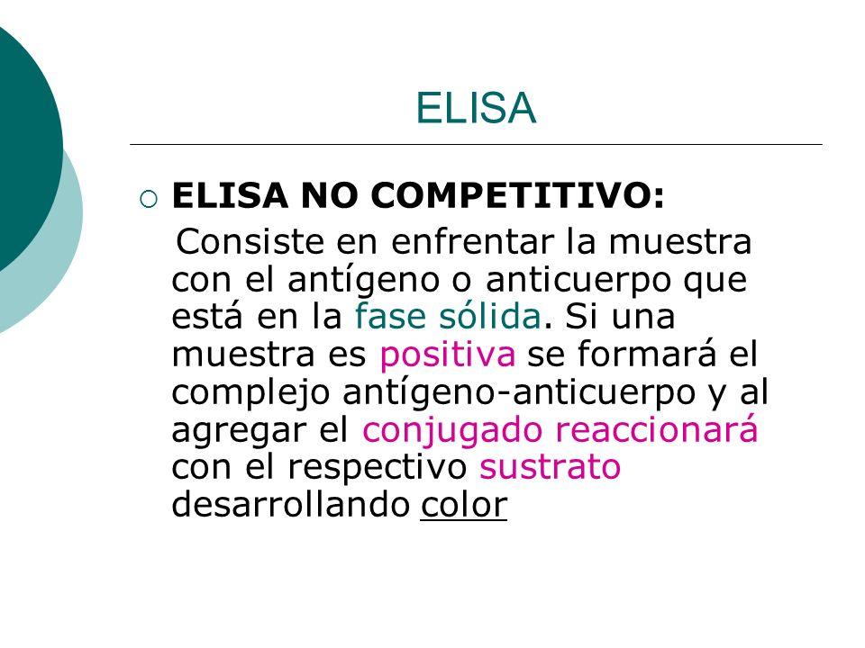 ELISA ELISA NO COMPETITIVO: Consiste en enfrentar la muestra con el antígeno o anticuerpo que está en la fase sólida. Si una muestra es positiva se fo