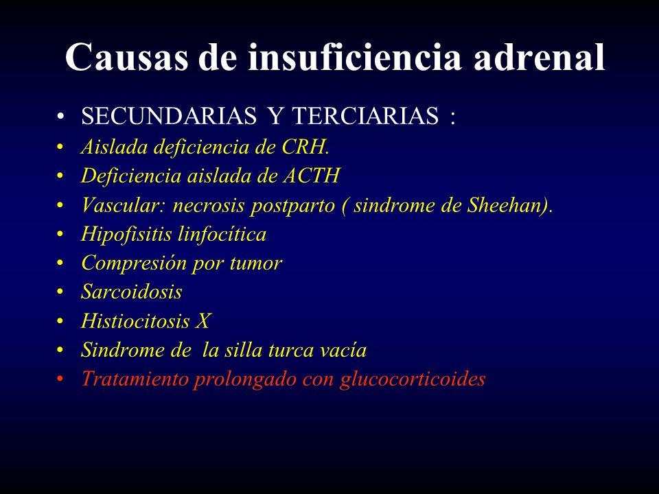 Causas de insuficiencia adrenal SECUNDARIAS Y TERCIARIAS : Aislada deficiencia de CRH. Deficiencia aislada de ACTH Vascular: necrosis postparto ( sind