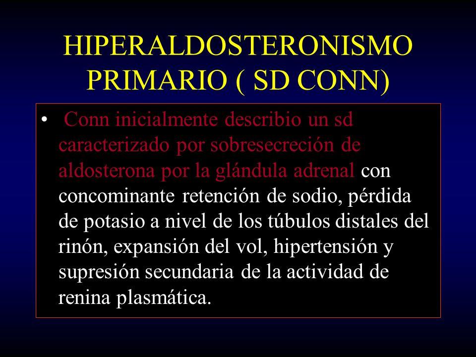HIPERALDOSTERONISMO PRIMARIO ( SD CONN) Conn inicialmente describio un sd caracterizado por sobresecreción de aldosterona por la glándula adrenal con