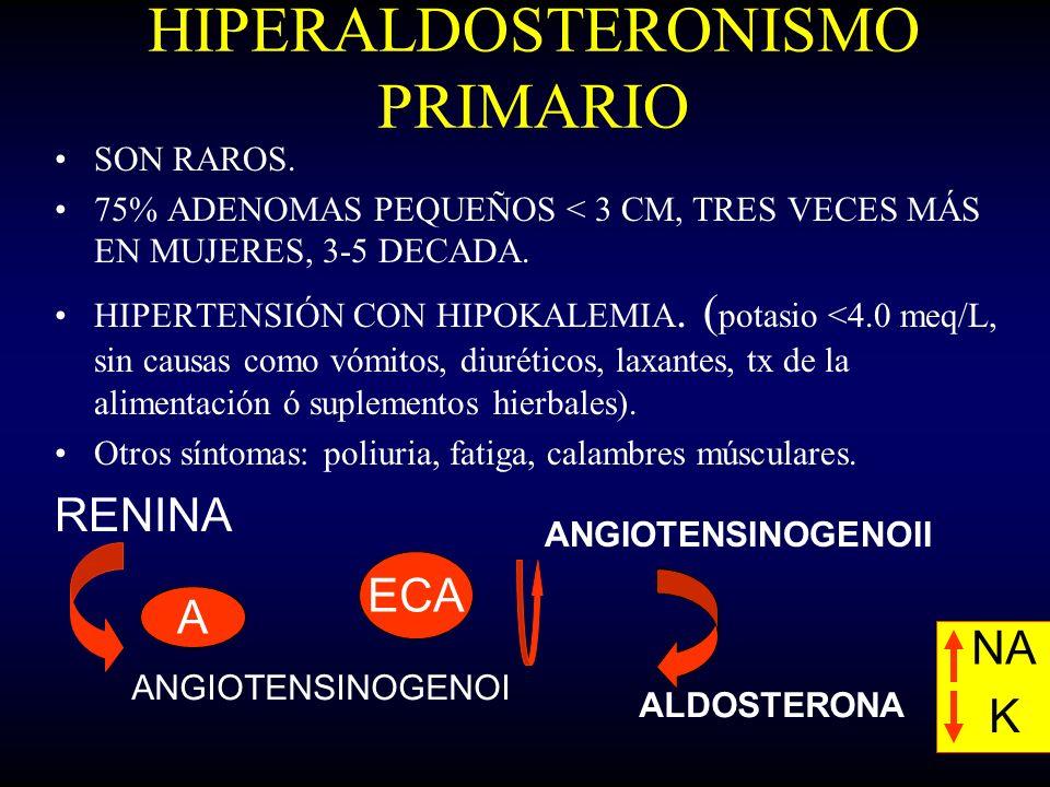 HIPERALDOSTERONISMO PRIMARIO SON RAROS. 75% ADENOMAS PEQUEÑOS < 3 CM, TRES VECES MÁS EN MUJERES, 3-5 DECADA. HIPERTENSIÓN CON HIPOKALEMIA. ( potasio <