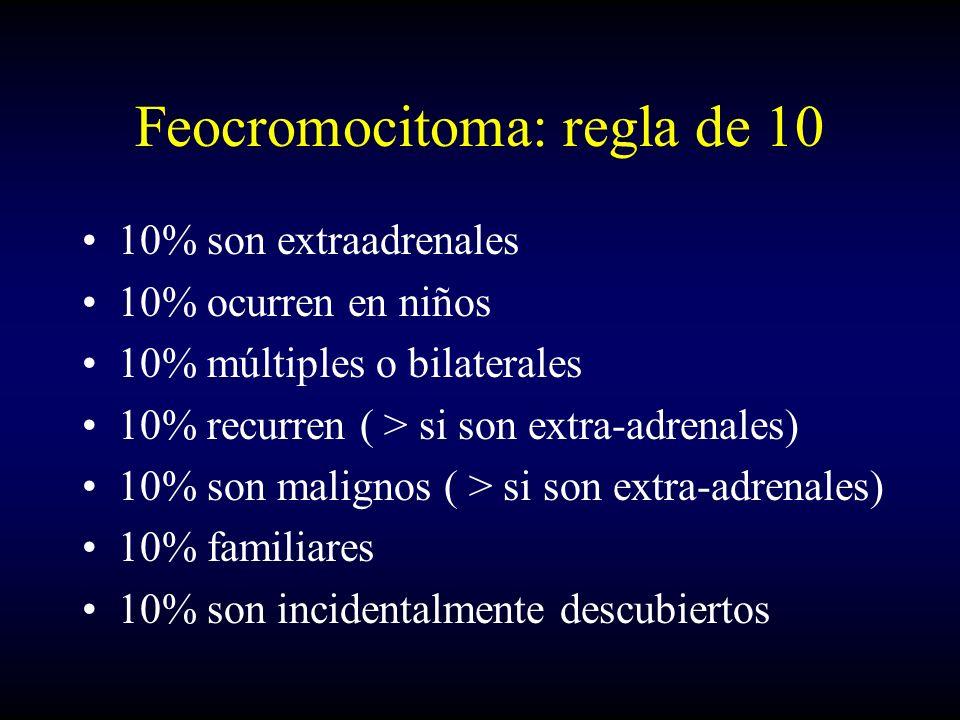 10% son extraadrenales 10% ocurren en niños 10% múltiples o bilaterales 10% recurren ( > si son extra-adrenales) 10% son malignos ( > si son extra-adr