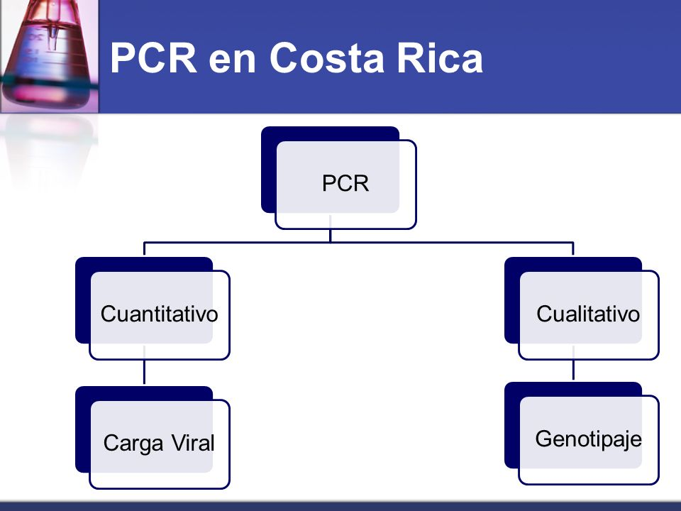 PCR en Costa Rica PCRCuantitativoCarga ViralCualitativoGenotipaje