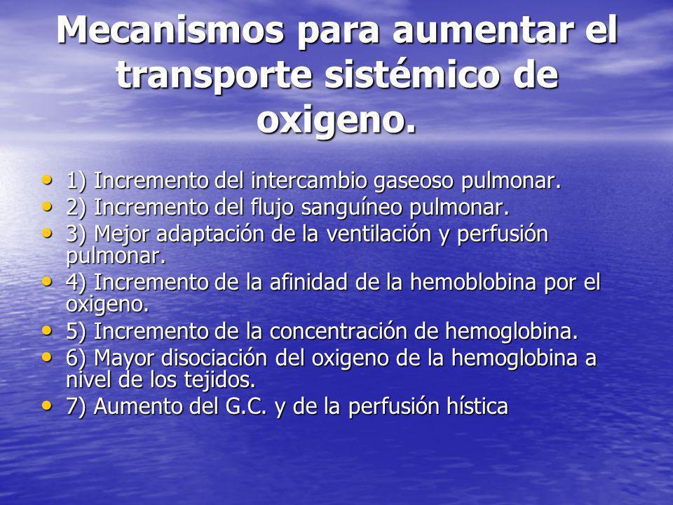 Mecanismos para aumentar el transporte sistémico de oxigeno. 1) Incremento del intercambio gaseoso pulmonar. 1) Incremento del intercambio gaseoso pul