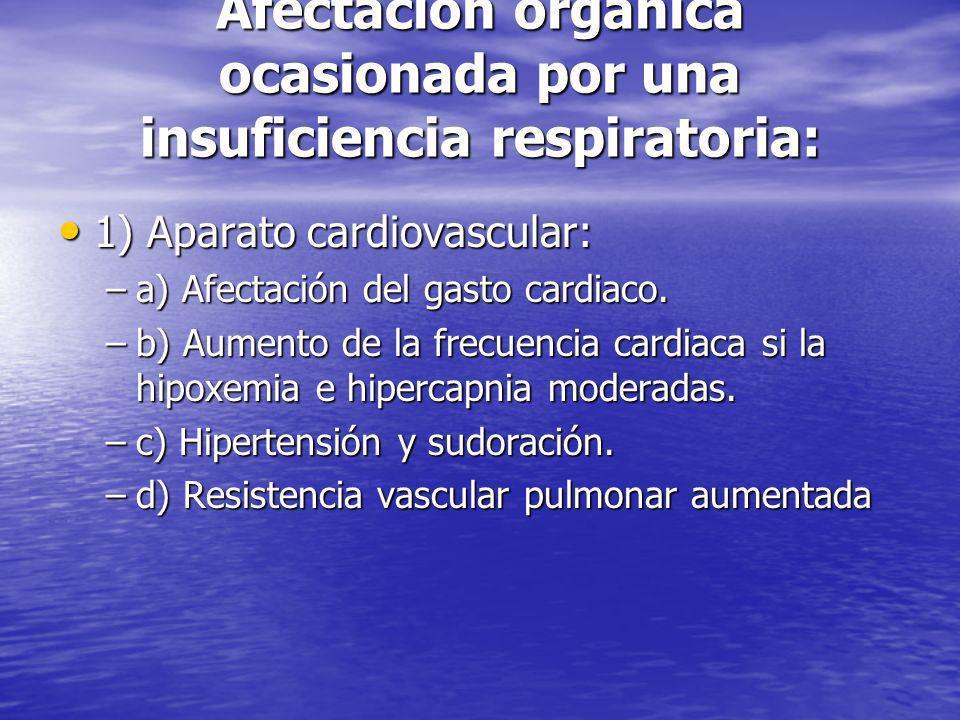 Afectación orgánica ocasionada por una insuficiencia respiratoria: 1) Aparato cardiovascular: 1) Aparato cardiovascular: –a) Afectación del gasto card