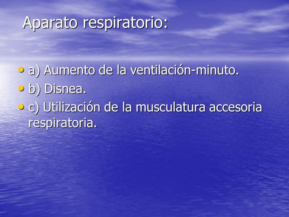 Aparato respiratorio: Aparato respiratorio: a) Aumento de la ventilación-minuto. a) Aumento de la ventilación-minuto. b) Disnea. b) Disnea. c) Utiliza