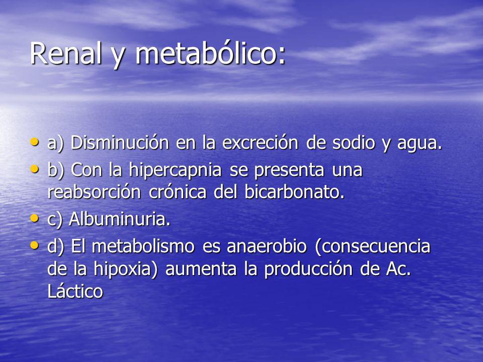 Renal y metabólico: a) Disminución en la excreción de sodio y agua. a) Disminución en la excreción de sodio y agua. b) Con la hipercapnia se presenta