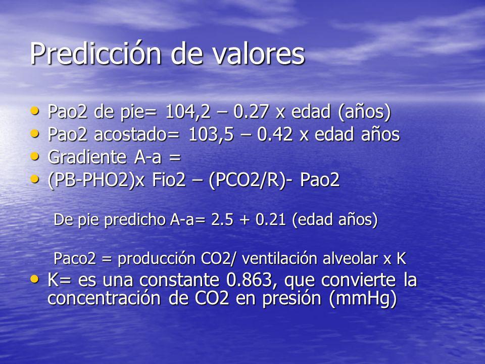 Predicción de valores Pao2 de pie= 104,2 – 0.27 x edad (años) Pao2 de pie= 104,2 – 0.27 x edad (años) Pao2 acostado= 103,5 – 0.42 x edad años Pao2 aco