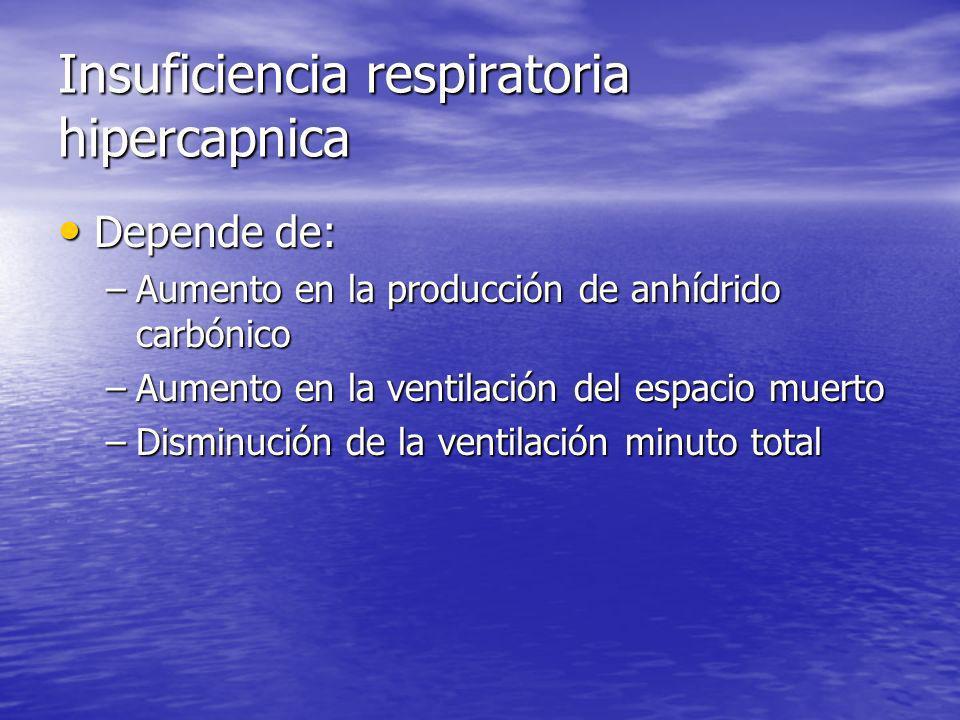 Insuficiencia respiratoria hipercapnica Depende de: Depende de: –Aumento en la producción de anhídrido carbónico –Aumento en la ventilación del espaci