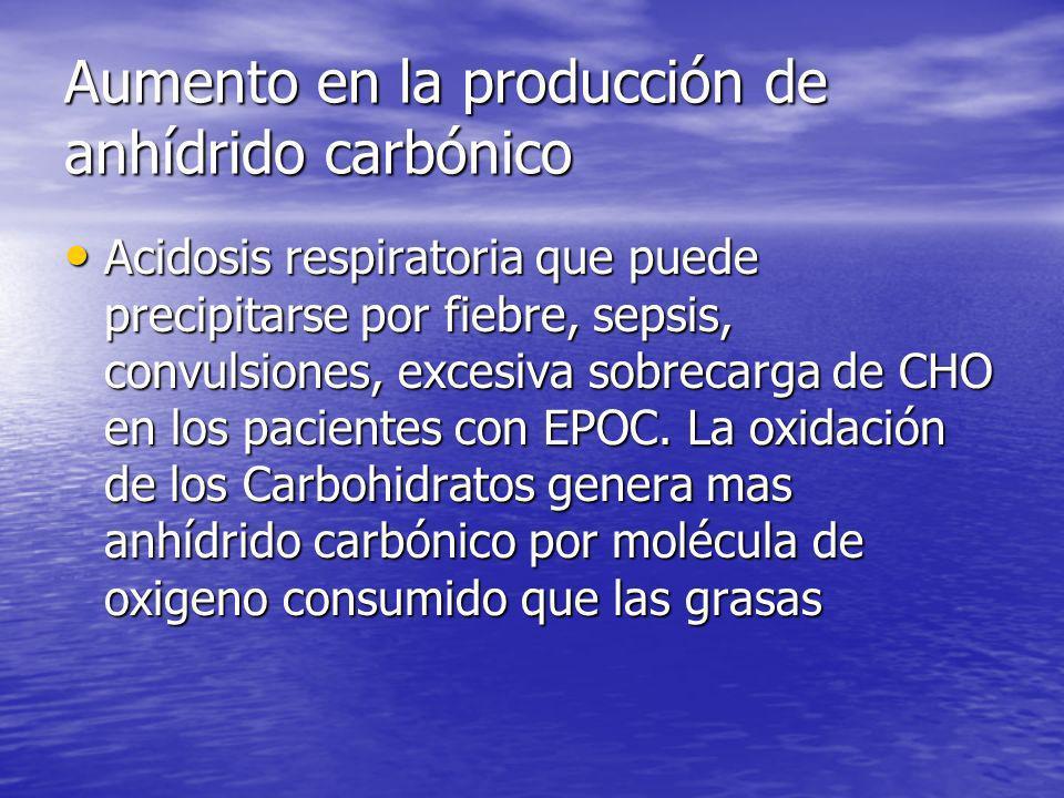 Aumento en la producción de anhídrido carbónico Acidosis respiratoria que puede precipitarse por fiebre, sepsis, convulsiones, excesiva sobrecarga de