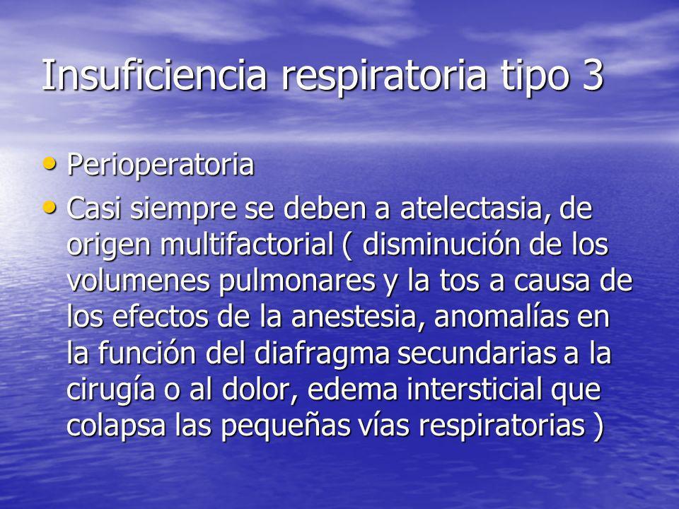 Insuficiencia respiratoria tipo 3 Perioperatoria Perioperatoria Casi siempre se deben a atelectasia, de origen multifactorial ( disminución de los vol