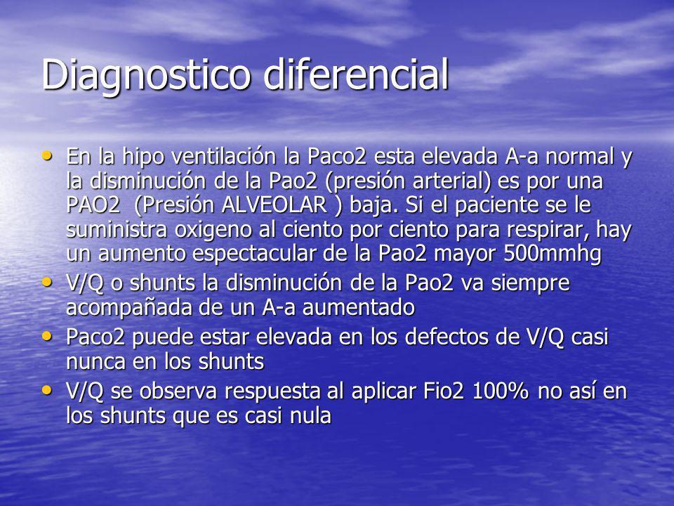 Diagnostico diferencial En la hipo ventilación la Paco2 esta elevada A-a normal y la disminución de la Pao2 (presión arterial) es por una PAO2 (Presió