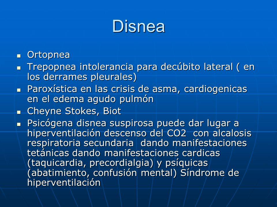 Disnea Ortopnea Ortopnea Trepopnea intolerancia para decúbito lateral ( en los derrames pleurales) Trepopnea intolerancia para decúbito lateral ( en l