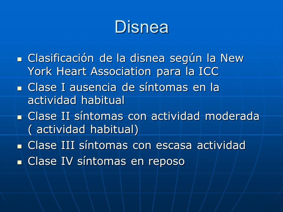 Disnea Clasificación de la disnea según la New York Heart Association para la ICC Clasificación de la disnea según la New York Heart Association para