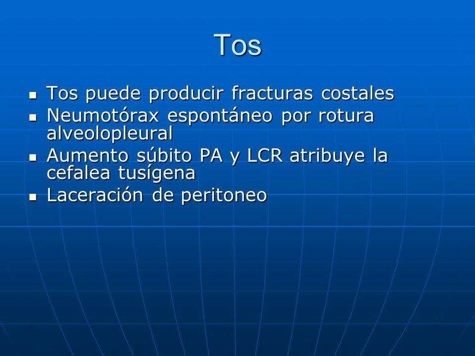 Tos Tos puede producir fracturas costales Tos puede producir fracturas costales Neumotórax espontáneo por rotura alveolopleural Neumotórax espontáneo