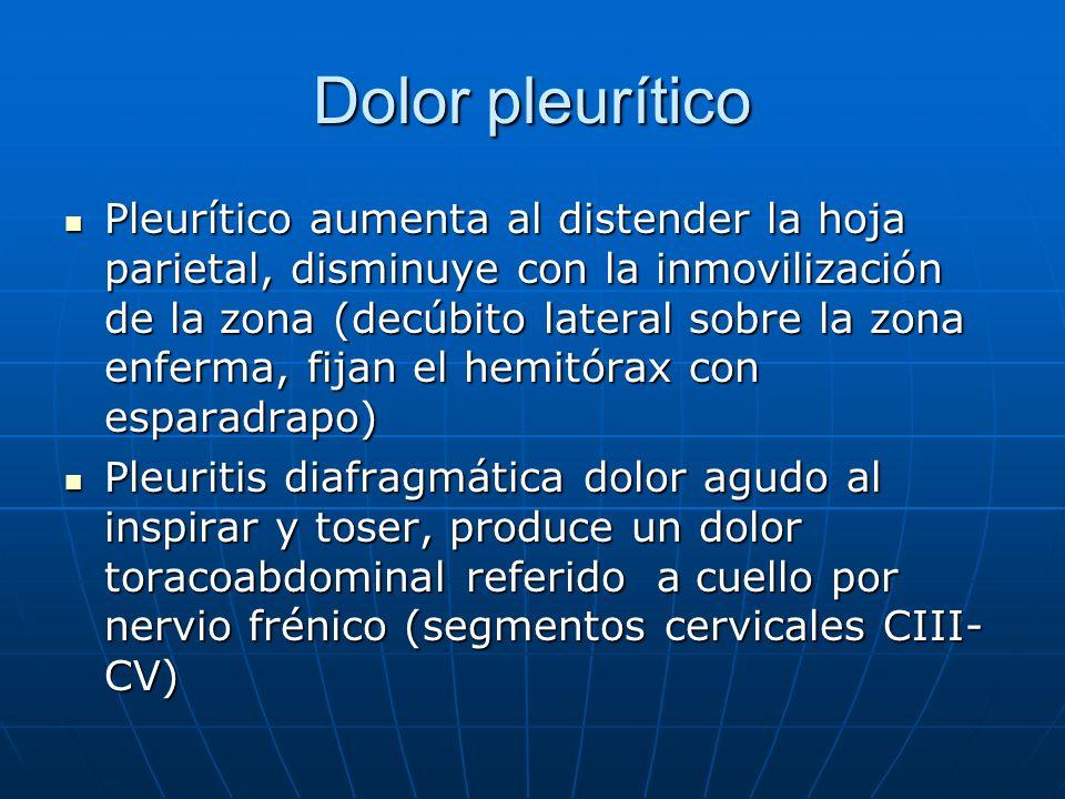 Dolor pleurítico Pleurítico aumenta al distender la hoja parietal, disminuye con la inmovilización de la zona (decúbito lateral sobre la zona enferma,
